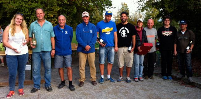 Sieger 17. Hobbyturnier Oktober 2014